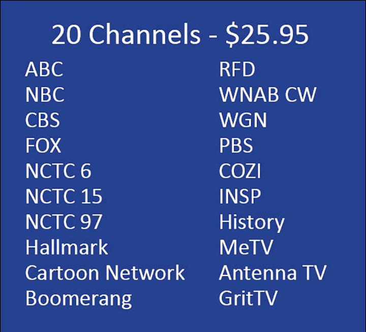 NCTV NOW - NCTC