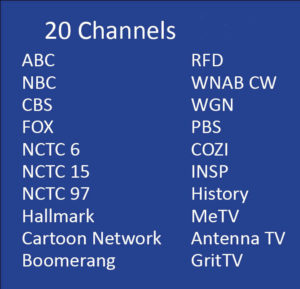 List of 20 channels